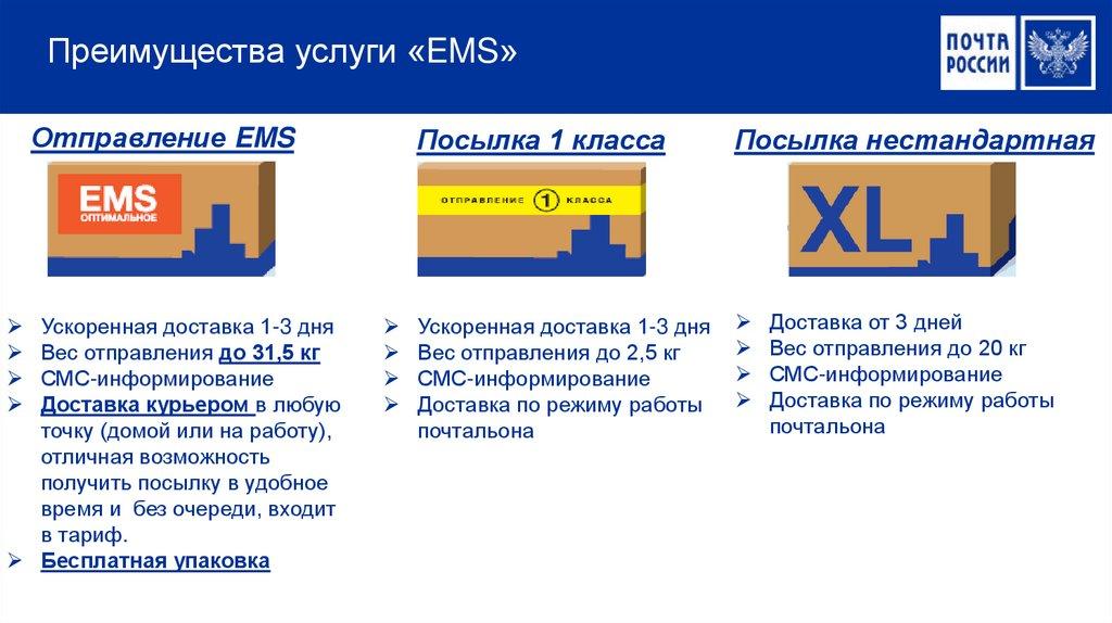 Преимущества ЕМС